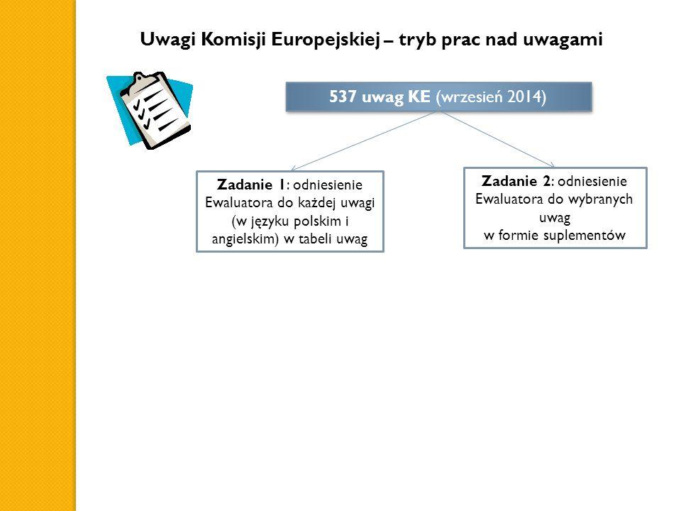 Uwagi Komisji Europejskiej – tryb prac nad uwagami 537 uwag KE (wrzesień 2014) Zadanie 1: odniesienie Ewaluatora do każdej uwagi (w języku polskim i angielskim) w tabeli uwag Zadanie 2: odniesienie Ewaluatora do wybranych uwag w formie suplementów