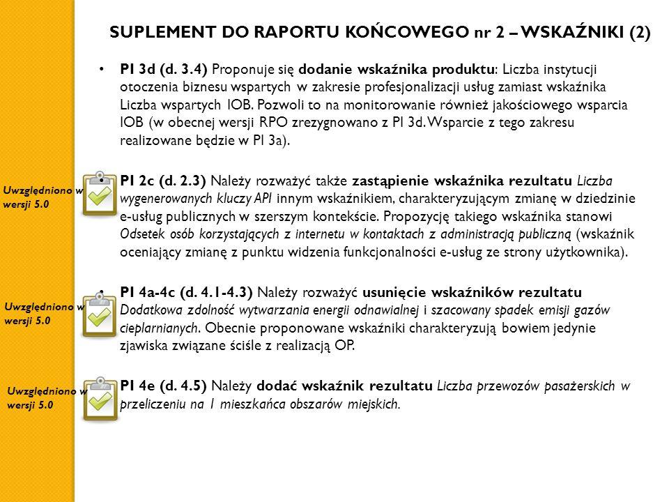 SUPLEMENT DO RAPORTU KOŃCOWEGO nr 2 – WSKAŹNIKI (2) PI 3d (d. 3.4) Proponuje się dodanie wskaźnika produktu: Liczba instytucji otoczenia biznesu wspar