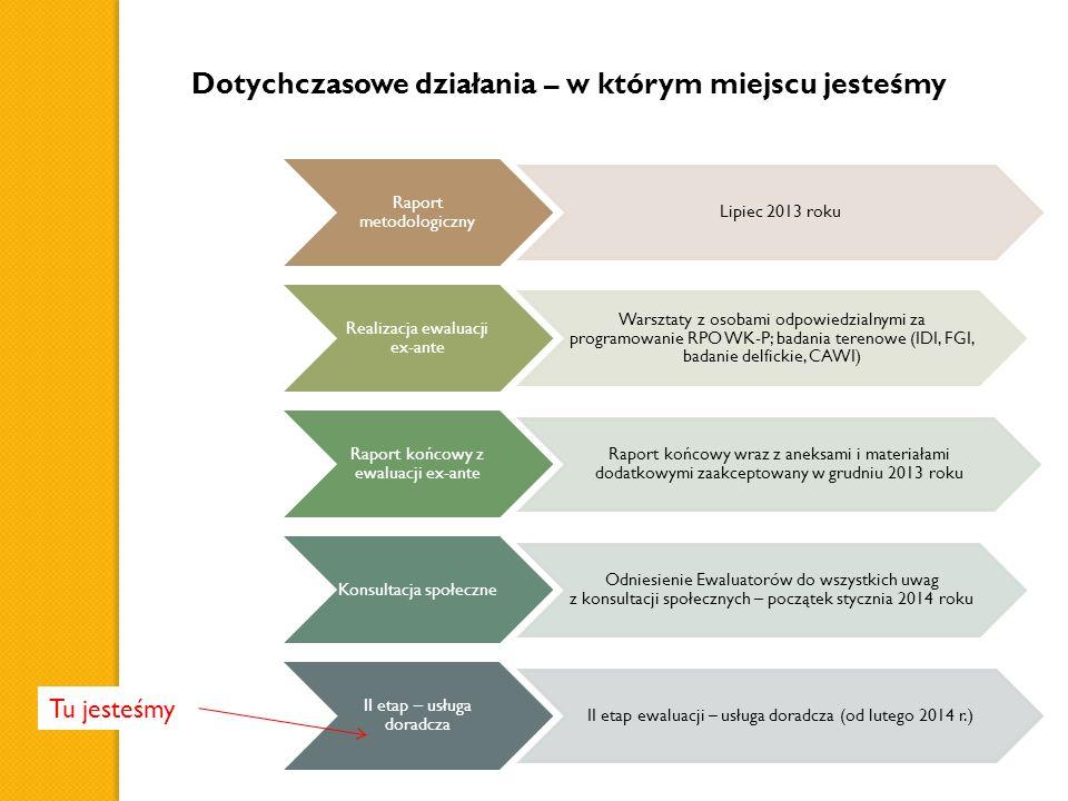 Raport metodologiczny Lipiec 2013 roku Realizacja ewaluacji ex-ante Warsztaty z osobami odpowiedzialnymi za programowanie RPO WK-P; badania terenowe (IDI, FGI, badanie delfickie, CAWI) Raport końcowy z ewaluacji ex-ante Raport końcowy wraz z aneksami i materiałami dodatkowymi zaakceptowany w grudniu 2013 roku Konsultacja społeczne Odniesienie Ewaluatorów do wszystkich uwag z konsultacji społecznych – początek stycznia 2014 roku II etap – usługa doradcza II etap ewaluacji – usługa doradcza (od lutego 2014 r.) Dotychczasowe działania – w którym miejscu jesteśmy Tu jesteśmy