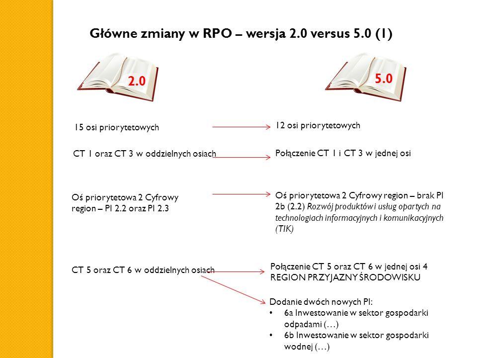 Główne zmiany w RPO – wersja 2.0 versus 5.0 (1) 15 osi priorytetowych 12 osi priorytetowych Oś priorytetowa 2 Cyfrowy region – PI 2.2 oraz PI 2.3 Oś priorytetowa 2 Cyfrowy region – brak PI 2b (2.2) Rozwój produktów i usług opartych na technologiach informacyjnych i komunikacyjnych (TIK) CT 5 oraz CT 6 w oddzielnych osiach Połączenie CT 5 oraz CT 6 w jednej osi 4 REGION PRZYJAZNY ŚRODOWISKU CT 1 oraz CT 3 w oddzielnych osiach Połączenie CT 1 i CT 3 w jednej osi Dodanie dwóch nowych PI: 6a Inwestowanie w sektor gospodarki odpadami (…) 6b Inwestowanie w sektor gospodarki wodnej (…) 2.0 5.0