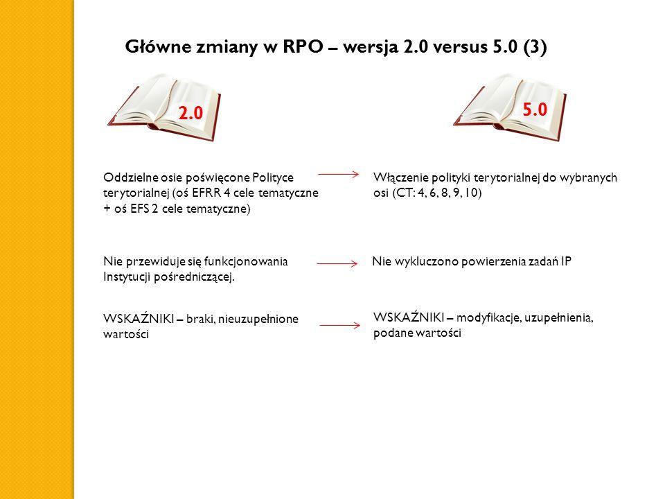 Główne zmiany w RPO – wersja 2.0 versus 5.0 (3) Oddzielne osie poświęcone Polityce terytorialnej (oś EFRR 4 cele tematyczne + oś EFS 2 cele tematyczne) Włączenie polityki terytorialnej do wybranych osi (CT: 4, 6, 8, 9, 10) Nie przewiduje się funkcjonowania Instytucji pośredniczącej.