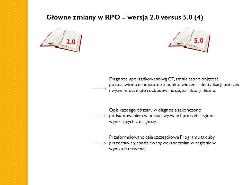 Główne zmiany w RPO – wersja 2.0 versus 5.0 (4) Diagnozę uporządkowano wg CT, zmniejszono objętość, pozostawiono dane istotne z punktu widzenia identyfikacji potrzeb i wyzwań, usunięto rozbudowane części faktograficzne.