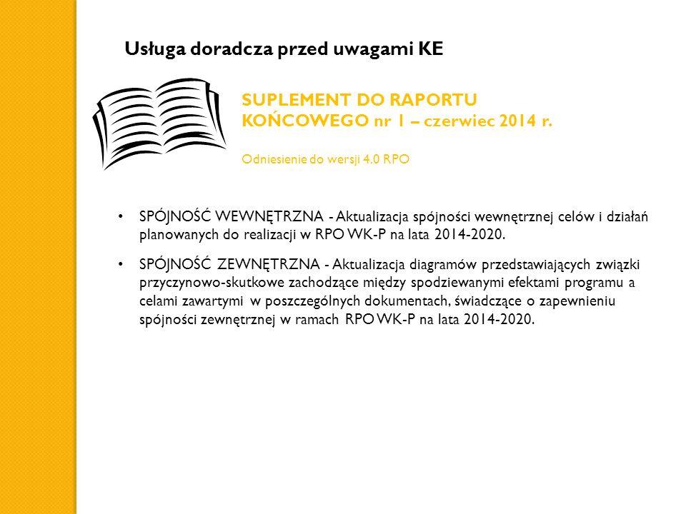 Usługa doradcza przed uwagami KE SUPLEMENT DO RAPORTU KOŃCOWEGO nr 1 – czerwiec 2014 r. Odniesienie do wersji 4.0 RPO SPÓJNOŚĆ WEWNĘTRZNA - Aktualizac