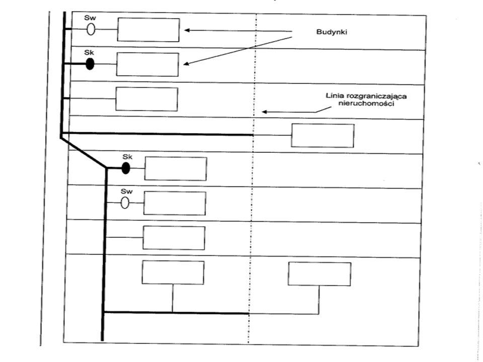 Graf czynności przy przyłączeniu do sieci wod.-kan.