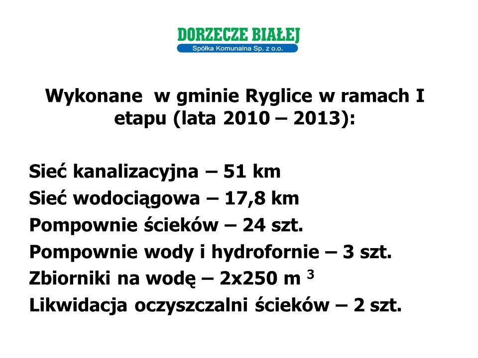 Wykonane w gminie Ryglice w ramach I etapu (lata 2010 – 2013): Sieć kanalizacyjna – 51 km Sieć wodociągowa – 17,8 km Pompownie ścieków – 24 szt.