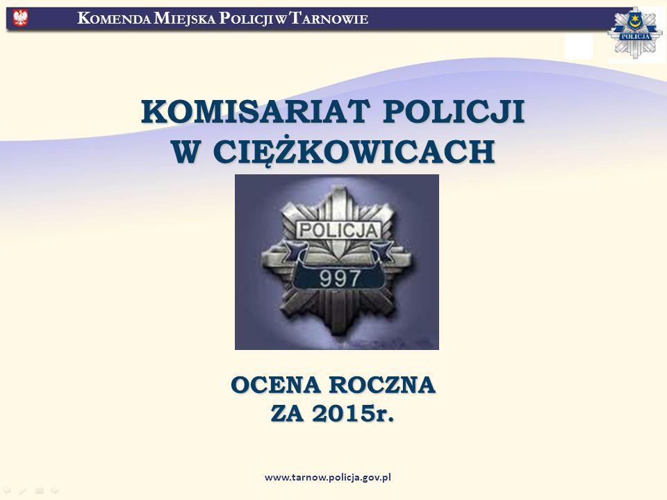 K OMENDA M IEJSKA P OLICJI W T ARNOWIE www.tarnow.policja.gov.pl KOMISARIAT POLICJI W CIĘŻKOWICACH OCENA ROCZNA ZA 2015r.