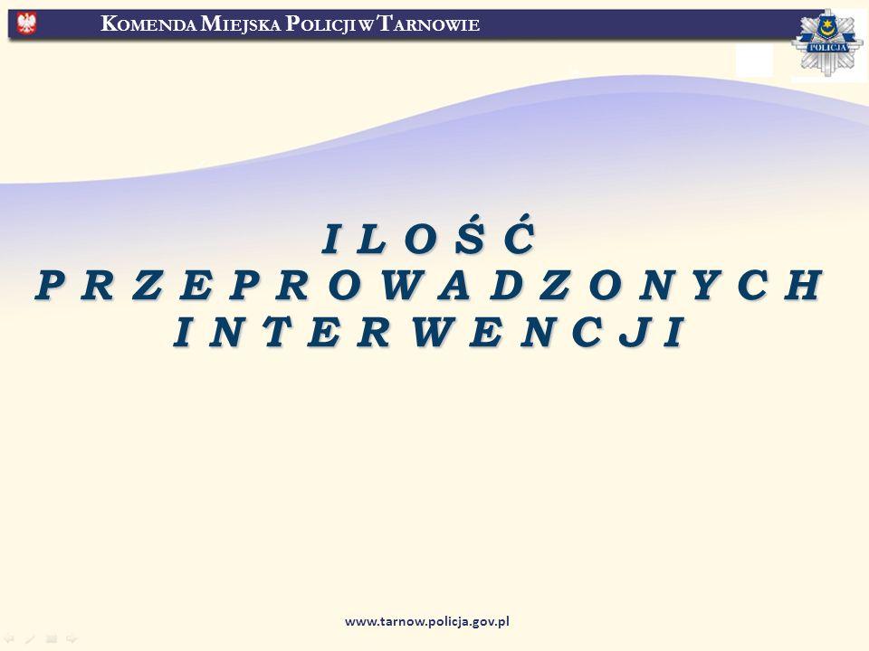 K OMENDA M IEJSKA P OLICJI W T ARNOWIE www.tarnow.policja.gov.pl ILOŚĆ PRZEPROWADZONYCH INTERWENCJI