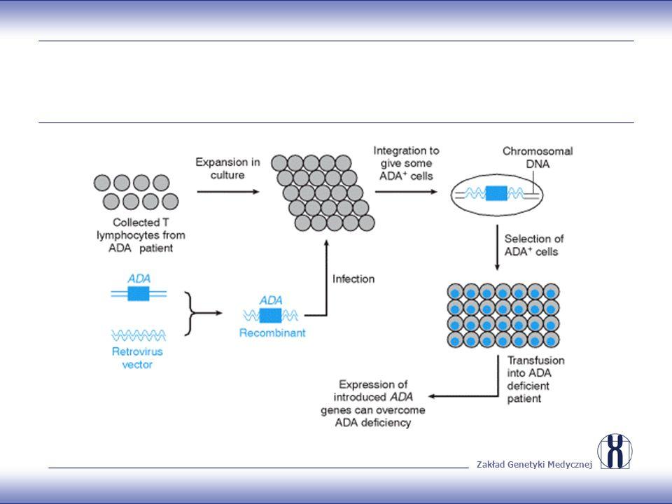 Zakład Genetyki Medycznej