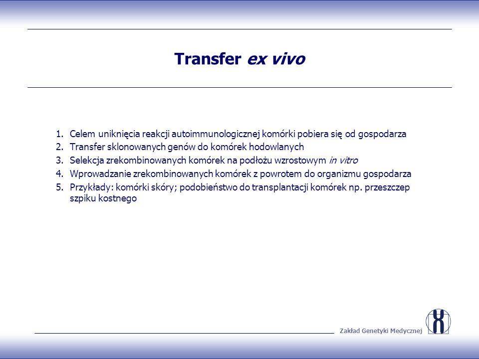 Zakład Genetyki Medycznej Transfer in vivo 1.Transfer sklonowanych genów bezpośrednio do komórek gospodarza 2.Stosowany w przypadku, gdy komórek nie można hodować in vitro np.