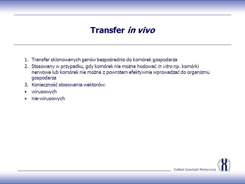 Zakład Genetyki Medycznej Transfer in vivo 1.Transfer sklonowanych genów bezpośrednio do komórek gospodarza 2.Stosowany w przypadku, gdy komórek nie m