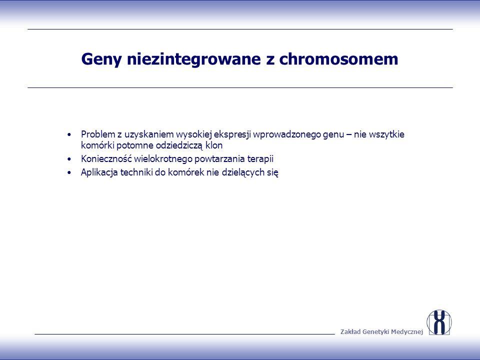Zakład Genetyki Medycznej Mukowiscydoza 1.Dziedziczy się w sposób autosomalny recesywny 2.Wiąże się z defektem transportu jonów chlorkowych w komórkach nabłonkowych 3.Ekspresja genu CFTR pierwotnie zachodzi w płucach 4.Jedyna możliwość to transfer in vivo – komórki płuc nie dają się hodować in vitro 5.Pierwsze próby z użyciem wektorów adenowirusowych w 1993r Choroby płuc Konieczność ścisłej kontroli ilości dawki adenowirusów 6.Użycie liposomów jako wektorów o wiele bezpieczniejsze, jednak efektywność transferu znacznie mniejsza