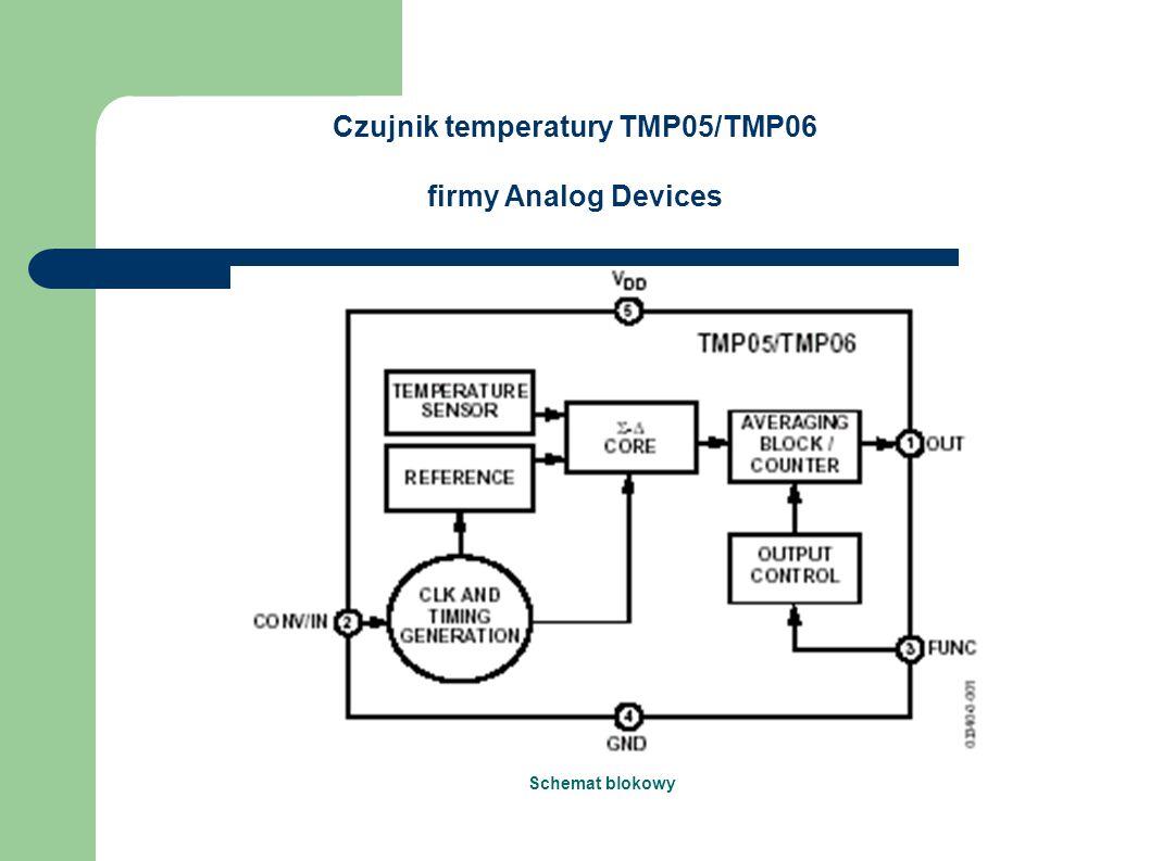 Format wyjściowego sygnału cyfrowego AD7417/AD7418 10-Bit Digital Temperature Sensor+ Four/Single Channel ADCs