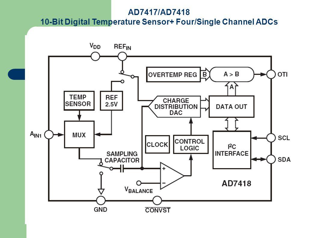 Układ ten służy jedynie do monitoringu temperatury. Jego rozszerzone wersje (AD7417/7418) posiadają możliwość pomiaru napięcia dodatkowymi kanałami (7