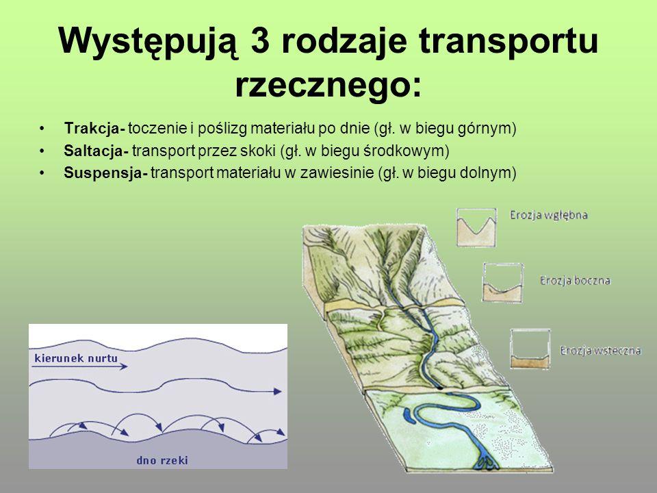 Występują 3 rodzaje transportu rzecznego: Trakcja- toczenie i poślizg materiału po dnie (gł. w biegu górnym) Saltacja- transport przez skoki (gł. w bi