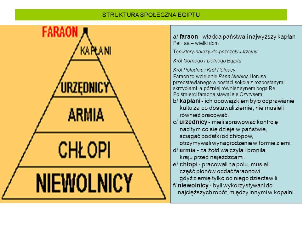 STRUKTURA SPOŁECZNA EGIPTU a/ faraon - władca państwa i najwyższy kapłan Per- aa – wielki dom Ten-który-należy-do-pszczoły-i-trzciny Król Górnego i Dolnego Egiptu Król Południa i Król Północy.