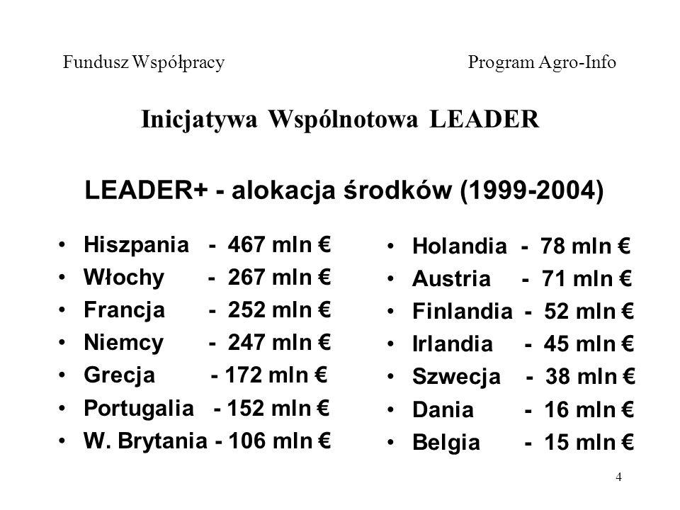 4 Fundusz Współpracy Program Agro-Info Inicjatywa Wspólnotowa LEADER LEADER+ - alokacja środków (1999-2004) Hiszpania - 467 mln € Włochy - 267 mln € Francja - 252 mln € Niemcy - 247 mln € Grecja - 172 mln € Portugalia - 152 mln € W.