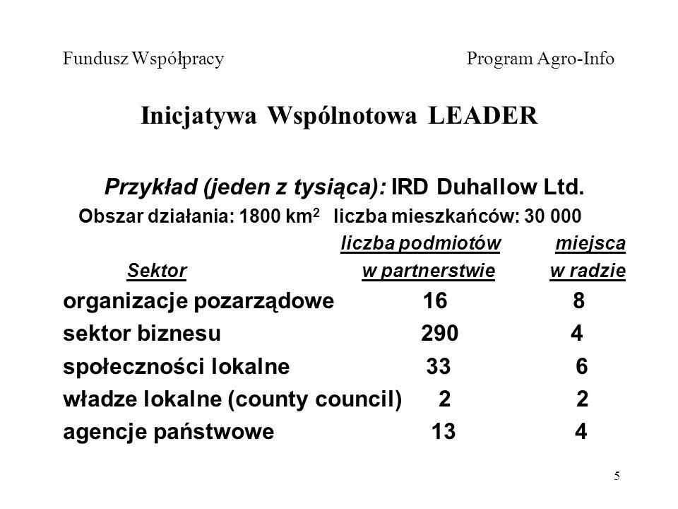 5 Fundusz Współpracy Program Agro-Info Inicjatywa Wspólnotowa LEADER Przykład (jeden z tysiąca): IRD Duhallow Ltd.
