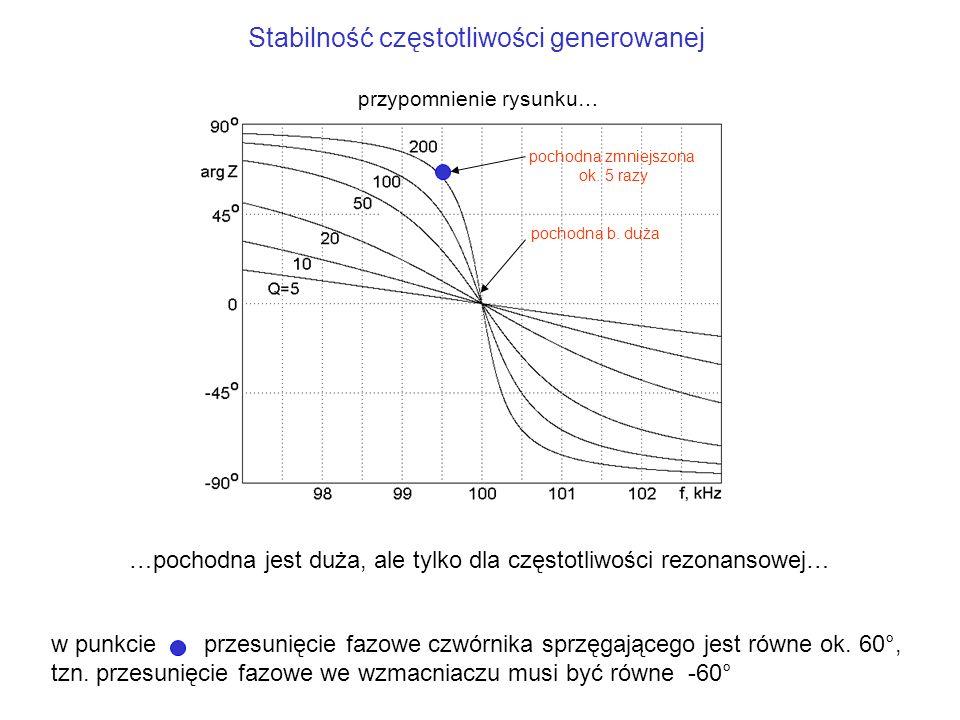 Stabilność częstotliwości generowanej przypomnienie rysunku… …pochodna jest duża, ale tylko dla częstotliwości rezonansowej… pochodna b. duża pochodna