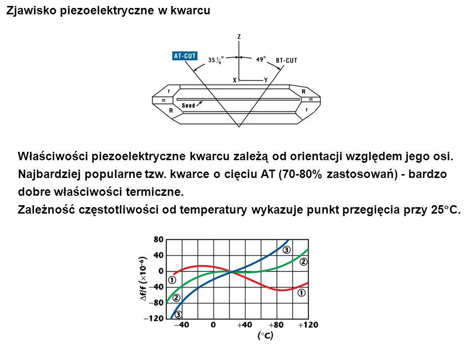 Zjawisko piezoelektryczne w kwarcu Właściwości piezoelektryczne kwarcu zależą od orientacji względem jego osi. Najbardziej popularne tzw. kwarce o cię