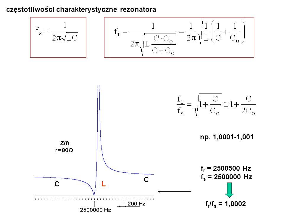 częstotliwości charakterystyczne rezonatora CL C np. 1,0001-1,001 f r /f s = 1,0002 f r = 2500500 Hz f s = 2500000 Hz