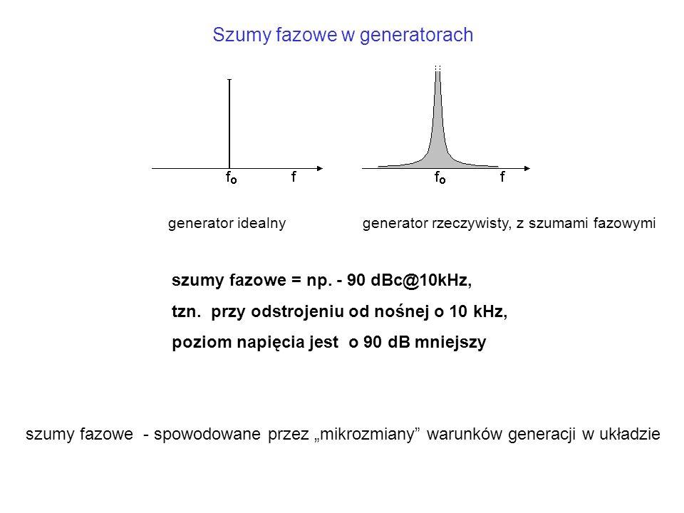 Szumy fazowe w generatorach generator idealny generator rzeczywisty, z szumami fazowymi szumy fazowe = np. - 90 dBc@10kHz, tzn. przy odstrojeniu od no