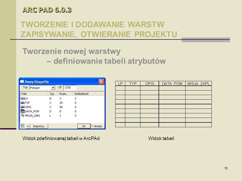 18 ARC PAD 6.0.3 TWORZENIE I DODAWANIE WARSTW ZAPISYWANIE, OTWIERANIE PROJEKTU Tworzenie nowej warstwy – definiowanie tabeli atrybutów Widok zdefiniowanej tabeli w ArcPAdWidok tabeli