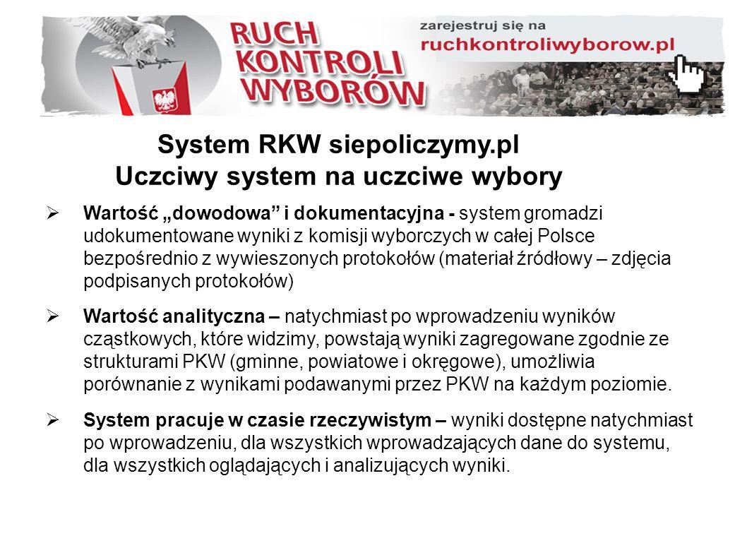 """System RKW siepoliczymy.pl Uczciwy system na uczciwe wybory  Wartość """"dowodowa i dokumentacyjna - system gromadzi udokumentowane wyniki z komisji wyborczych w całej Polsce bezpośrednio z wywieszonych protokołów (materiał źródłowy – zdjęcia podpisanych protokołów)  Wartość analityczna – natychmiast po wprowadzeniu wyników cząstkowych, które widzimy, powstają wyniki zagregowane zgodnie ze strukturami PKW (gminne, powiatowe i okręgowe), umożliwia porównanie z wynikami podawanymi przez PKW na każdym poziomie."""