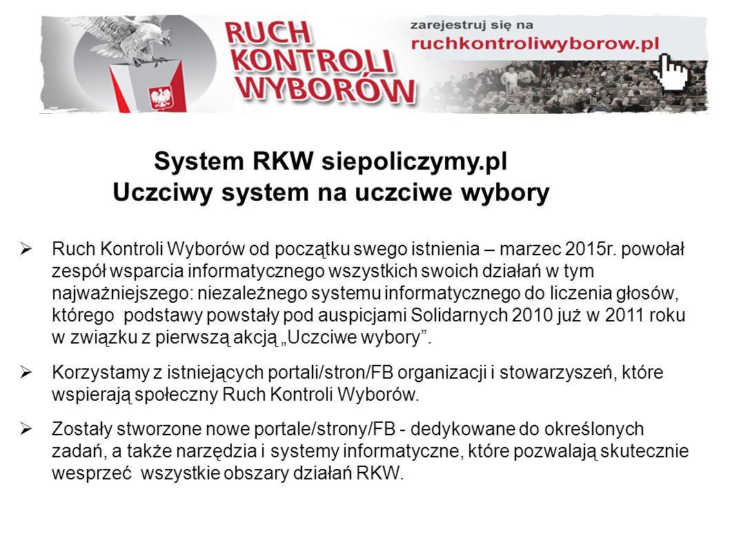System RKW siepoliczymy.pl Uczciwy system na uczciwe wybory  Ruch Kontroli Wyborów od początku swego istnienia – marzec 2015r.