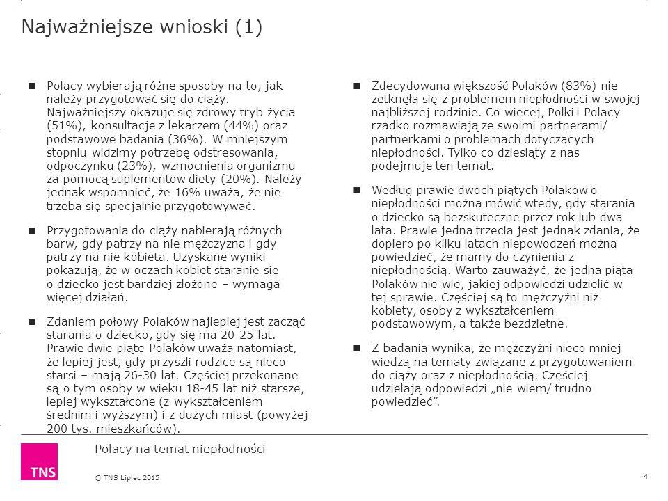 3.14 X AXIS 6.65 BASE MARGIN 5.95 TOP MARGIN 4.52 CHART TOP 11.90 LEFT MARGIN 11.90 RIGHT MARGIN DO NOT ALTER SLIDE MASTERS – THIS IS A TNS APPROVED TEMPLATE Polacy na temat niepłodności © TNS Lipiec 2015 Najważniejsze wnioski (1) Polacy wybierają różne sposoby na to, jak należy przygotować się do ciąży.