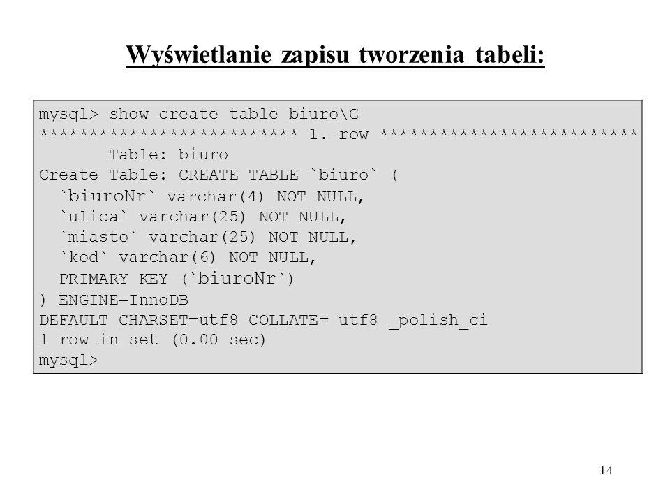 14 Wyświetlanie zapisu tworzenia tabeli: mysql> show create table biuro\G ************************** 1.