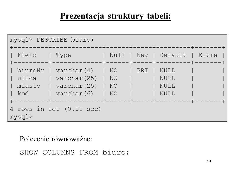 15 Prezentacja struktury tabeli: mysql> DESCRIBE biuro; +---------+-------------+------+-----+---------+-------+ | Field | Type | Null | Key | Default | Extra | +---------+-------------+------+-----+---------+-------+ | biuroNr | varchar(4) | NO | PRI | NULL | | | ulica | varchar(25) | NO | | NULL | | | miasto | varchar(25) | NO | | NULL | | | kod | varchar(6) | NO | | NULL | | +---------+-------------+------+-----+---------+-------+ 4 rows in set (0.01 sec) mysql> Polecenie równoważne: SHOW COLUMNS FROM biuro;