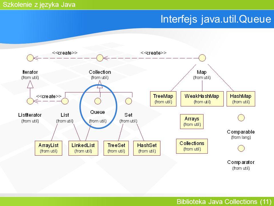 Szkolenie z języka Java Biblioteka Java Collections (11) Interfejs java.util.Queue