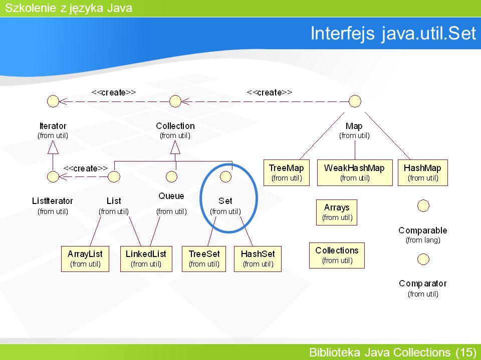 Szkolenie z języka Java Biblioteka Java Collections (15) Interfejs java.util.Set
