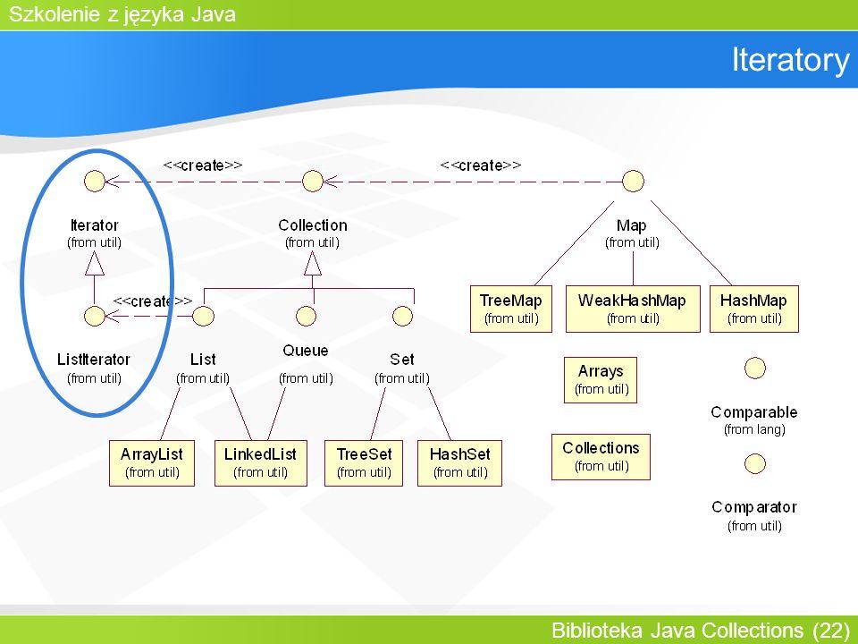 Szkolenie z języka Java Biblioteka Java Collections (22) Iteratory