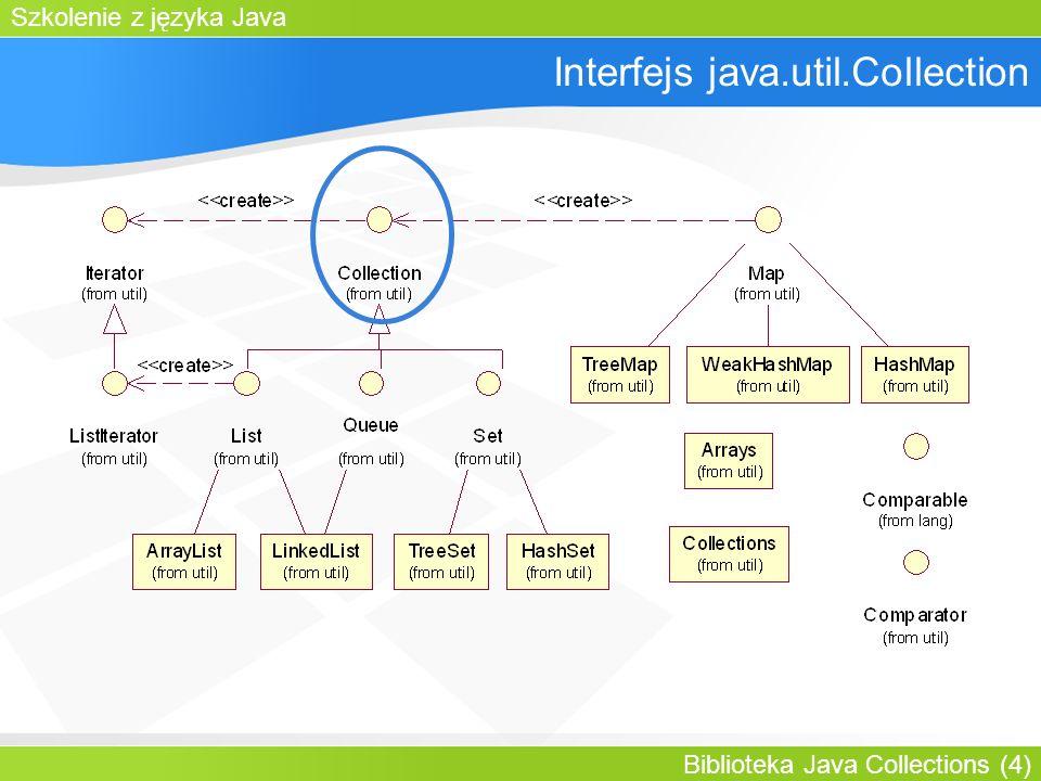 Szkolenie z języka Java Biblioteka Java Collections (4) Interfejs java.util.Collection