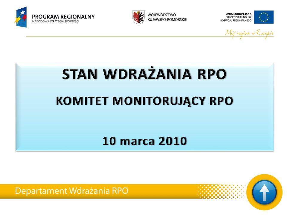 Do końca roku 2009 do zwrotu z KE zadeklarowano podstawę w wysokości 417 230 237,06 PLN.