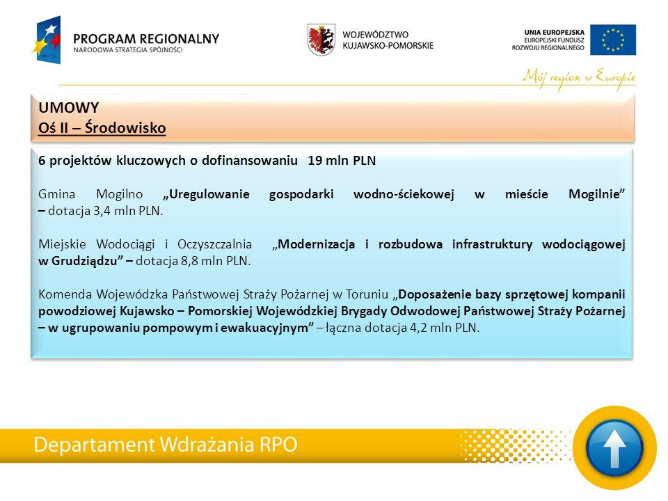 """6 projektów kluczowych o dofinansowaniu 19 mln PLN Gmina Mogilno """"Uregulowanie gospodarki wodno-ściekowej w mieście Mogilnie – dotacja 3,4 mln PLN."""