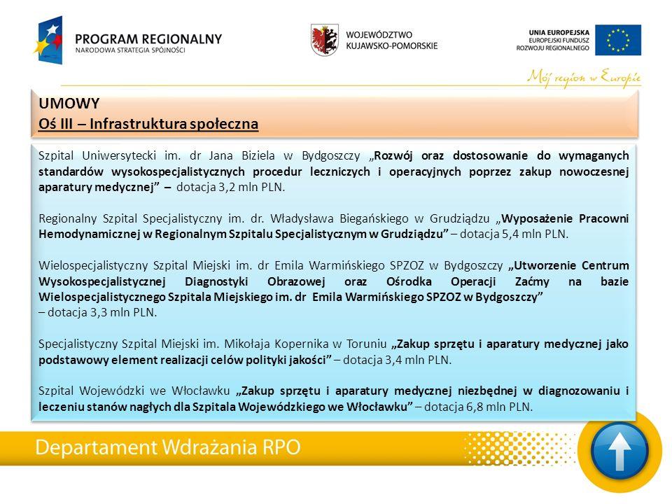 UMOWY Oś III – Infrastruktura społeczna UMOWY Oś III – Infrastruktura społeczna Szpital Uniwersytecki im.