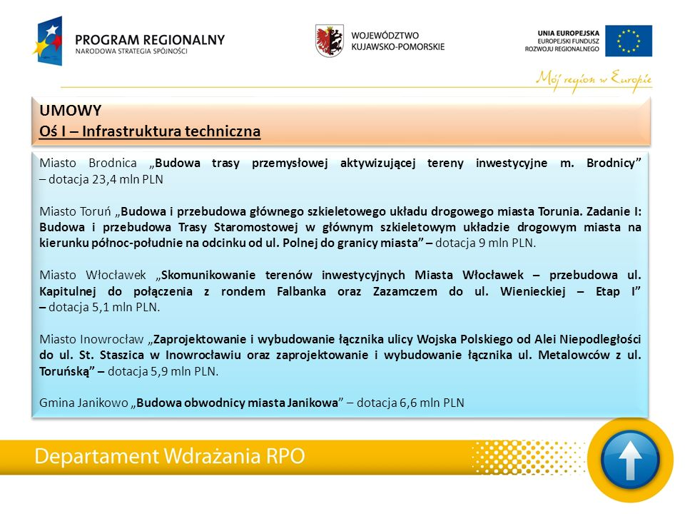"""Miasto Brodnica """"Budowa trasy przemysłowej aktywizującej tereny inwestycyjne m."""