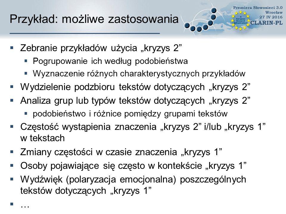 Stenogramy sejmowe szeregi czasowe kryzys 2 (pos) (Piotr Pęzik i inni, Uniwersytet Łódzki) Premiera Słowosieci 3.0 Wrocław 27 IV 2016 CLARIN-PL