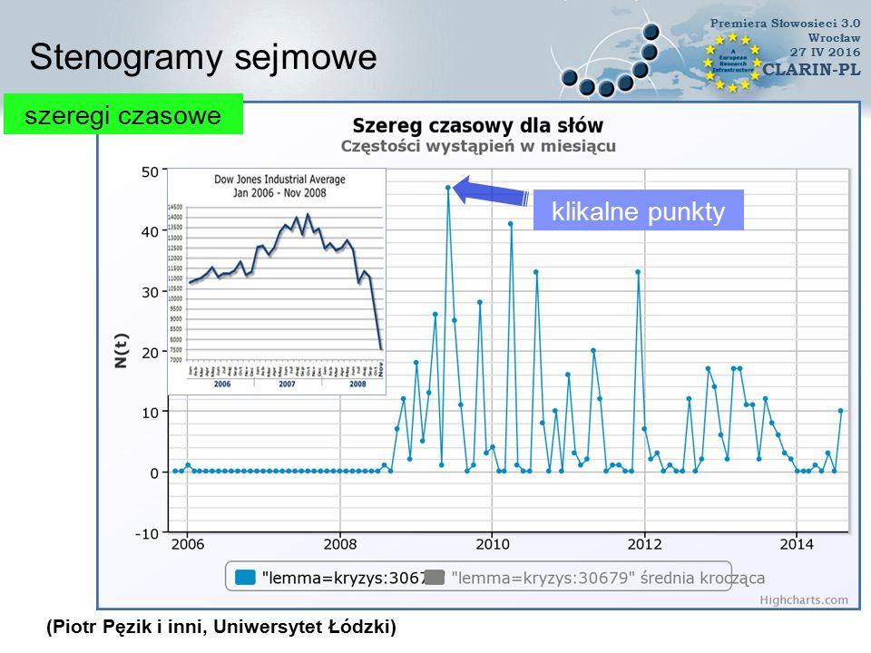 Stenogramy sejmowe szeregi czasowe A przecież, jak mówiłem wcześniej, taki kryzys mógłby także zagrozić stabilności polskiego systemu bankowego.