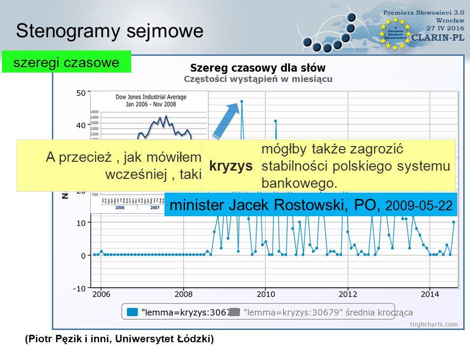 Stenogramy sejmowe szeregi czasowe (Piotr Pęzik i inni, Uniwersytet Łódzki) Premiera Słowosieci 3.0 Wrocław 27 IV 2016 CLARIN-PL