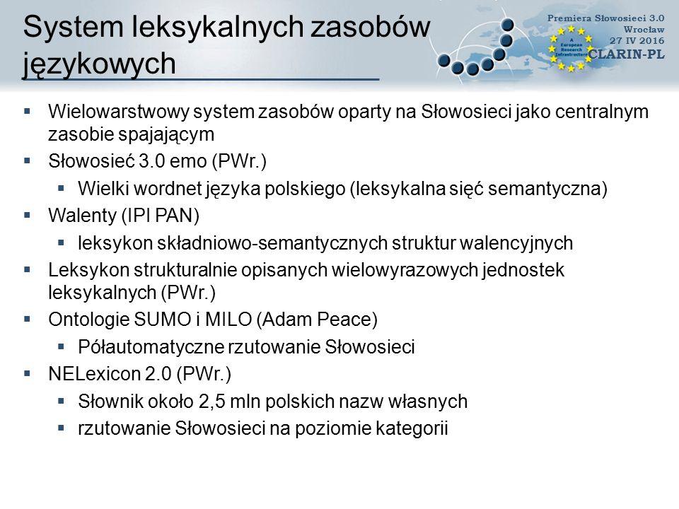 Walenty (IPI PAN) Premiera Słowosieci 3.0 Wrocław 27 IV 2016 CLARIN-PL