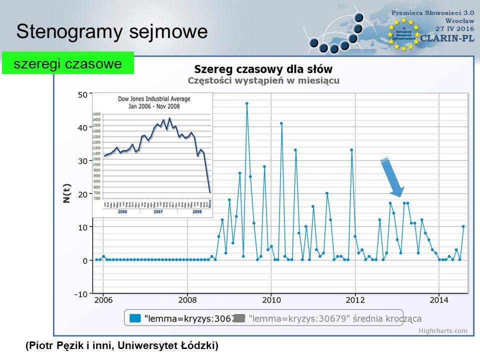 Stenogramy sejmowe szeregi czasowe Taką potrzebą chwili na przykład uzasadnialiśmy zmiany, które weszły w 2009 r.