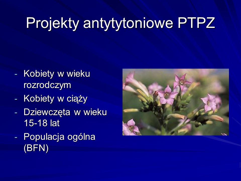 Projekty antytytoniowe PTPZ - Kobiety w wieku rozrodczym - Kobiety w ciąży - Dziewczęta w wieku 15-18 lat - Populacja ogólna (BFN)