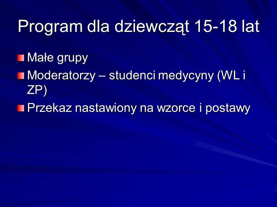 Program dla dziewcząt 15-18 lat Małe grupy Moderatorzy – studenci medycyny (WL i ZP) Przekaz nastawiony na wzorce i postawy