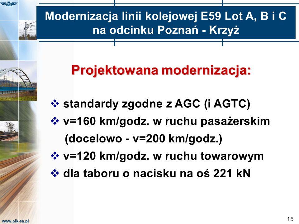 www.plk-sa.pl 15 Projektowana modernizacja:  standardy zgodne z AGC (i AGTC)  v=160 km/godz. w ruchu pasażerskim (docelowo - v=200 km/godz.)  v=120