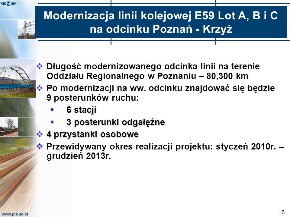 www.plk-sa.pl 16  Długość modernizowanego odcinka linii na terenie Oddziału Regionalnego w Poznaniu – 80,300 km  Po modernizacji na ww.