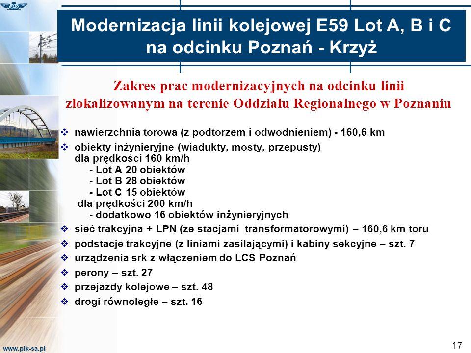 www.plk-sa.pl 17 Zakres prac modernizacyjnych na odcinku linii zlokalizowanym na terenie Oddziału Regionalnego w Poznaniu  nawierzchnia torowa (z podtorzem i odwodnieniem) - 160,6 km  obiekty inżynieryjne (wiadukty, mosty, przepusty) dla prędkości 160 km/h - Lot A 20 obiektów - Lot B 28 obiektów - Lot C 15 obiektów dla prędkości 200 km/h - dodatkowo 16 obiektów inżynieryjnych  sieć trakcyjna + LPN (ze stacjami transformatorowymi) – 160,6 km toru  podstacje trakcyjne (z liniami zasilającymi) i kabiny sekcyjne – szt.