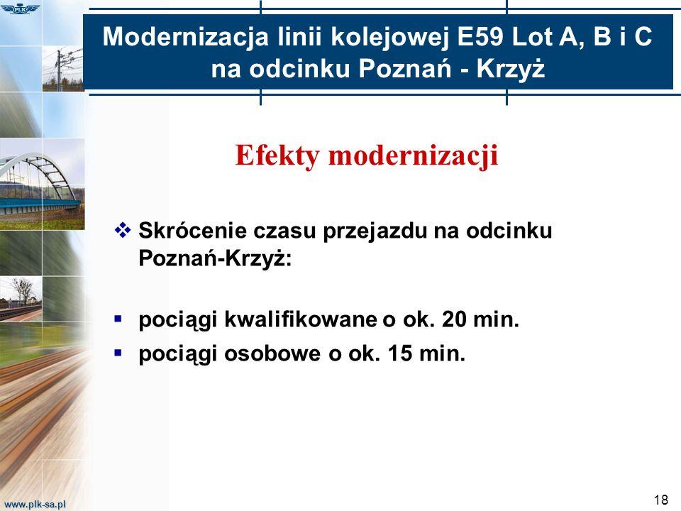 www.plk-sa.pl 18 Efekty modernizacji  Skrócenie czasu przejazdu na odcinku Poznań-Krzyż:  pociągi kwalifikowane o ok. 20 min.  pociągi osobowe o ok